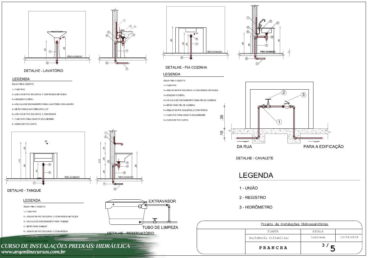 curso de instalações prediais hidráulica