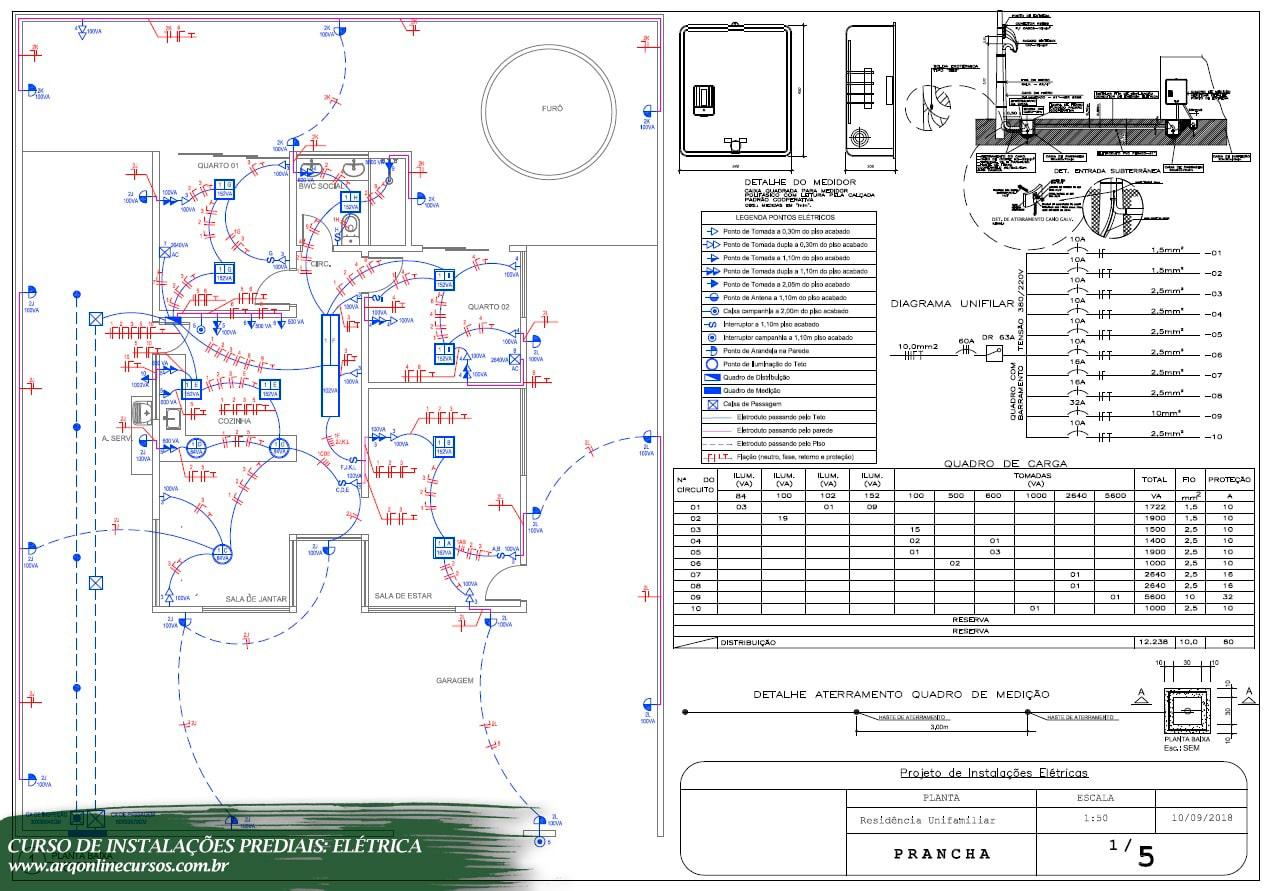 curso de instalações prediais planta de eletricidade