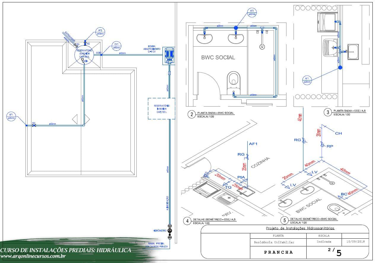 projeto de instalações prediais hidráulica