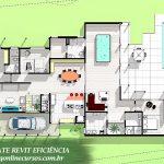 template revit eficiência em edificações gratuito