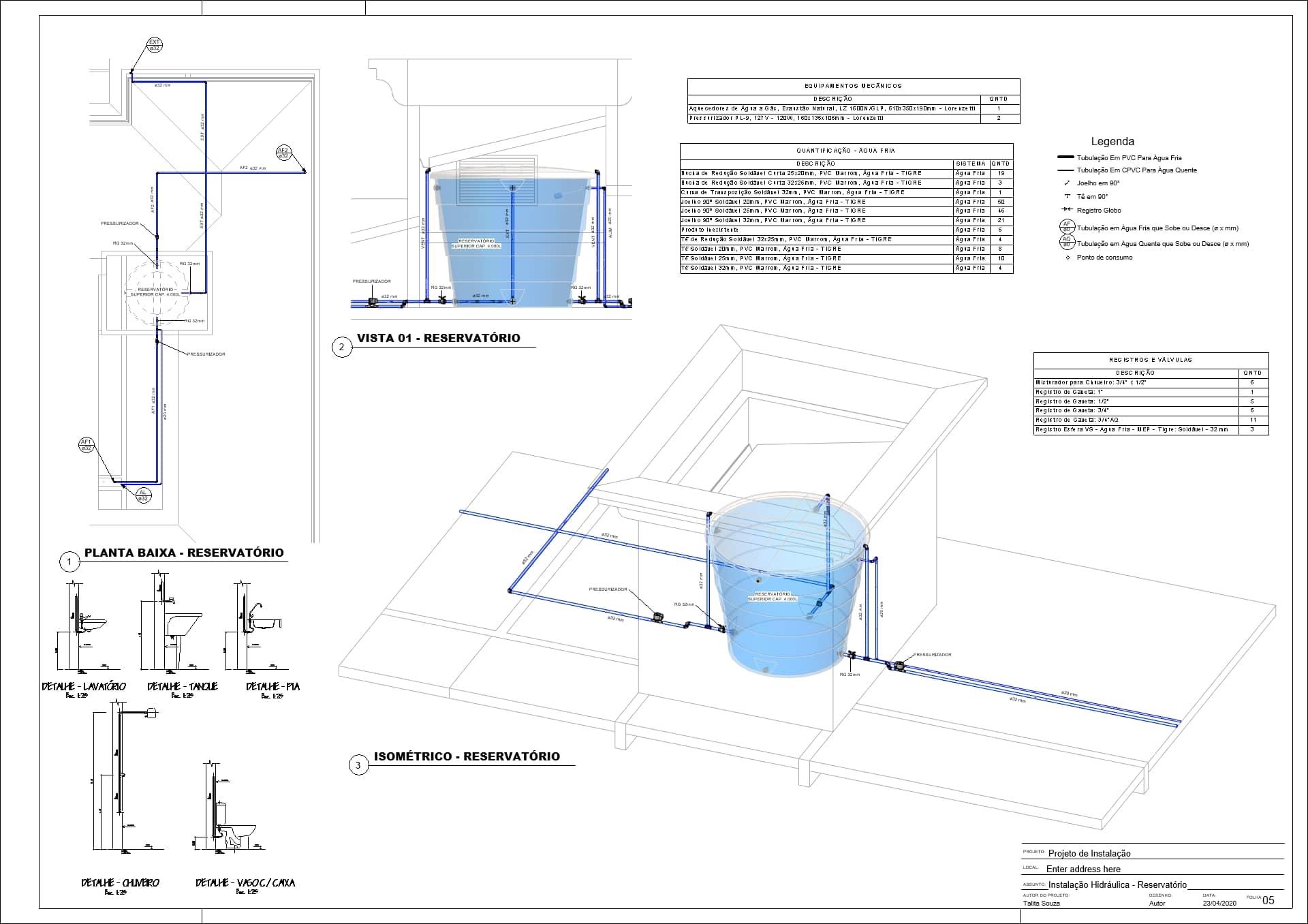 Revit 2020 instalações hidráulicas